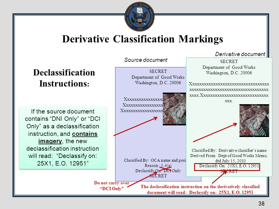 38 Declassification Instructions : SECRET Department of Good Works Washington, D.C. 20006 Xxxxxxxxxxxxxxxxxxxxxxxxxxxxx Xxxxxxxxxxxxxxxxxxxxxxxxxxxxxx