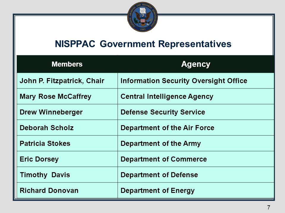 NISPPAC Government Representatives 8 MembersAgency Christal FultonDepartment of Homeland Security Anna HarrisonDepartment of Justice Stephen LongDepartment of the Navy Kimberly BaugherDepartment of State Peter Ambrose National Aeronautics and Space Administration Dennis HanrattyNational Security Agency Darlene FentonNuclear Regulatory Commission Richard HohmanOffice of the Director of National Intelligence