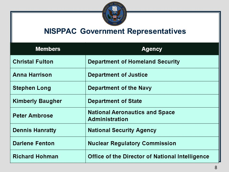 NISPPAC Government Representatives 8 MembersAgency Christal FultonDepartment of Homeland Security Anna HarrisonDepartment of Justice Stephen LongDepar