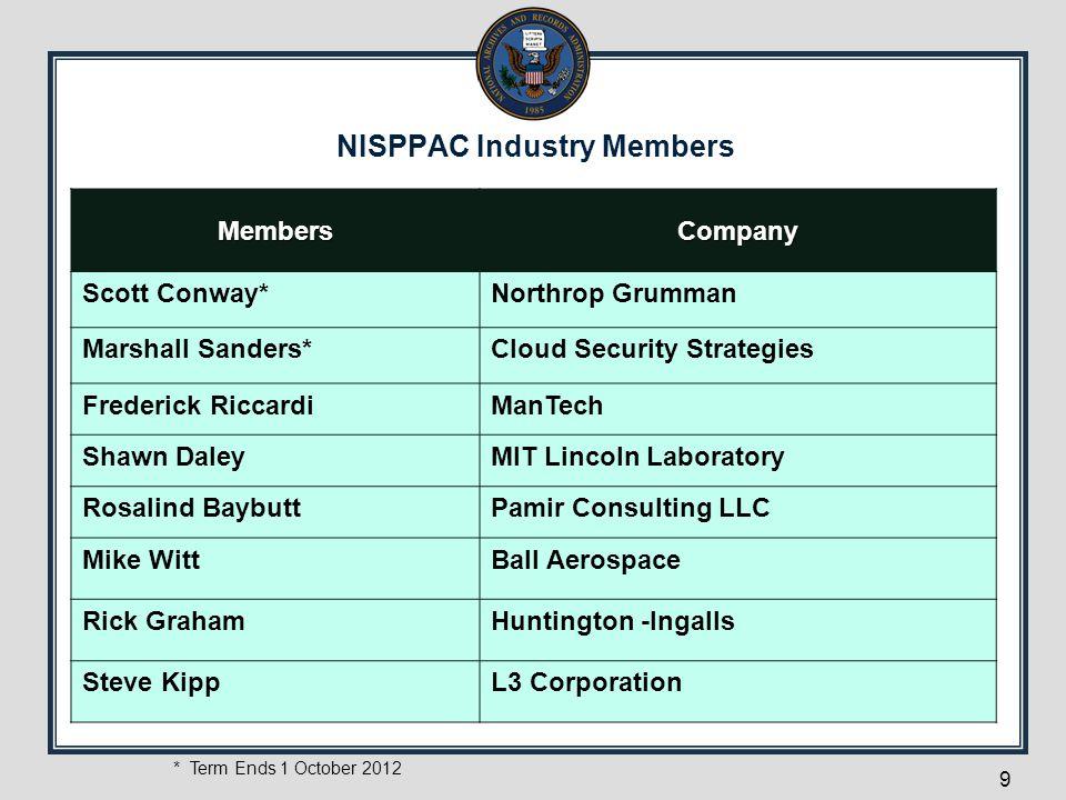 NISPPAC Industry Members 9 MembersCompany Scott Conway*Northrop Grumman Marshall Sanders*Cloud Security Strategies Frederick RiccardiManTech Shawn Dal