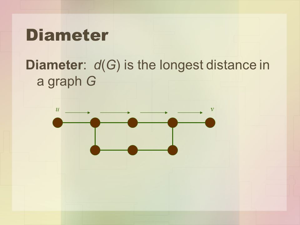 Diameter Diameter: d(G) is the longest distance in a graph G uv
