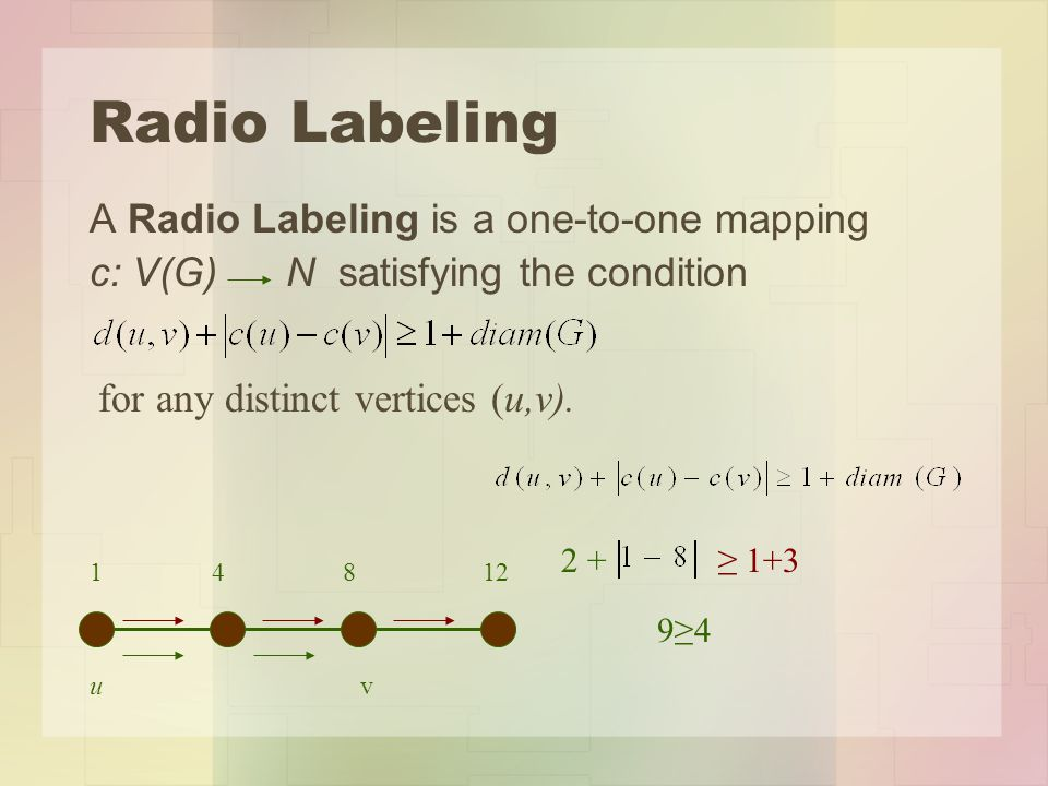 Radio Labeling A Radio Labeling is a one-to-one mapping c: V(G) N satisfying the condition for any distinct vertices (u,v). 14812 uv 2 +≥ 1+3 9≥4