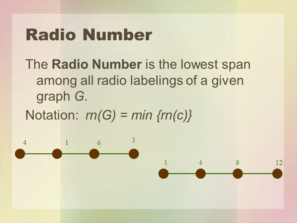 Radio Number The Radio Number is the lowest span among all radio labelings of a given graph G. Notation: rn(G) = min {rn(c)} 41 6 3 14812