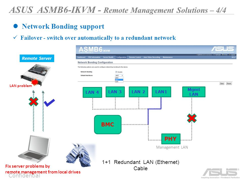 Confidential Network Bonding support Failover - switch over automatically to a redundant network LAN problem Remote Server Fix server problems by remote management from local drives 1+1 Redundant LAN (Ethernet) Cable BMC PHY Management LAN LAN 2LAN1 Mgmt LAN LAN 3 LAN 4 ASUS ASMB6-IKVM - Remote Management Solutions – 4/4