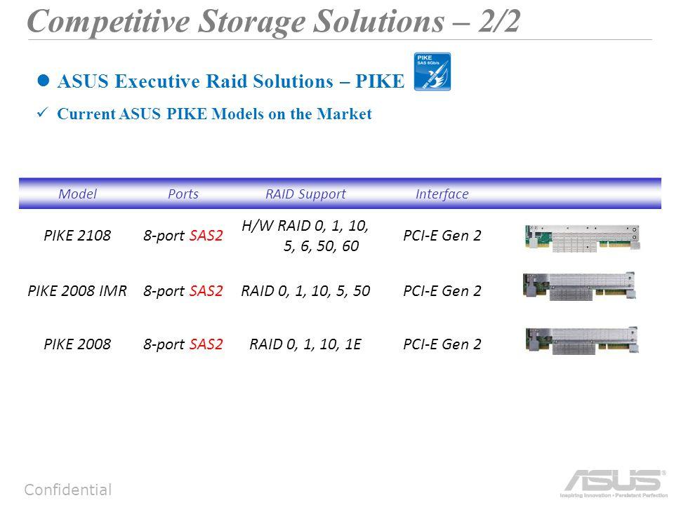 Confidential 7+1 PCI Slots 1*PCI-E x 16 (Gen3 x 16 Link) + 5*PCI-E x 8 (Gen3 x 8 Link) or, 1*PCI-E x 16 (Gen3 x 8 Link) + 6*PCI-E x 8 (Gen3 x 8 Link) ASUS PIKE SAS RAID Upgrade Kit Vantage Expansion & Applications – 1/3 ASUS PIKE