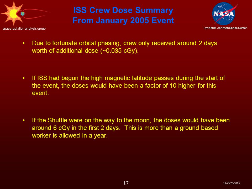 18-OCT-2005 Lyndon B. Johnson Space Center space radiation analysis group 17 ISS Crew Dose Summary From January 2005 Event Due to fortunate orbital ph