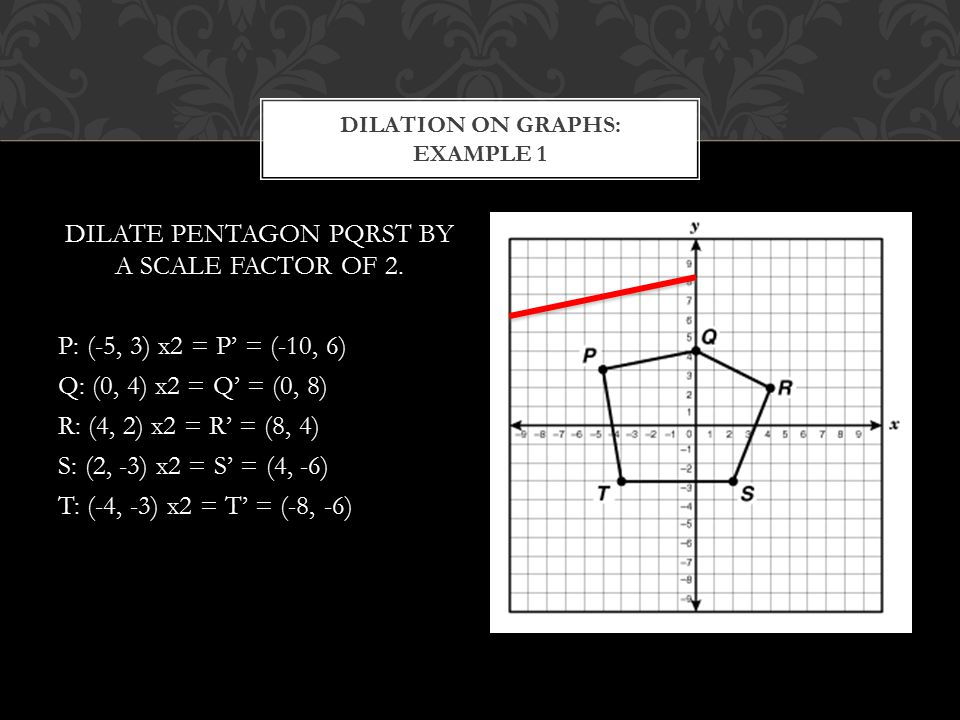 DILATE PENTAGON PQRST BY A SCALE FACTOR OF 2. P: (-5, 3) x2 = P' = (-10, 6) Q: (0, 4) x2 = Q' = (0, 8) R: (4, 2) x2 = R' = (8, 4) S: (2, -3) x2 = S' =