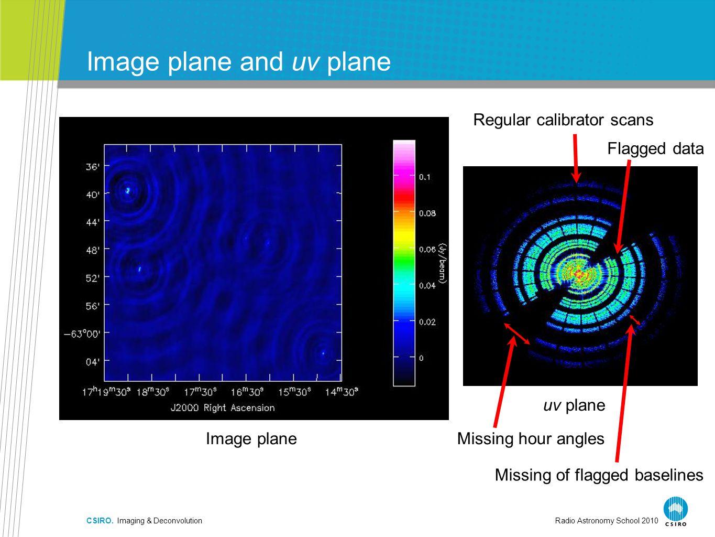 CSIRO.Imaging & DeconvolutionRadio Astronomy School 2010 Fourier pairs Image planeuv plane 1.