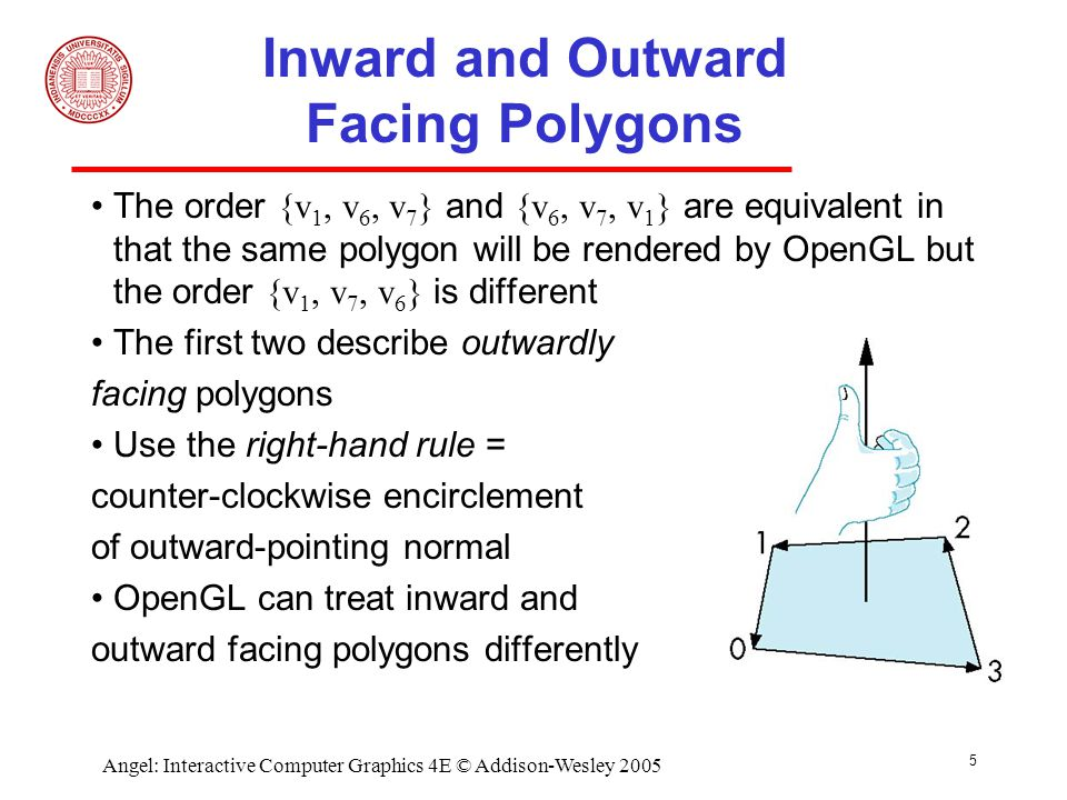 5 Angel: Interactive Computer Graphics 4E © Addison-Wesley 2005 Inward and Outward Facing Polygons The order {v 1, v 6, v 7 } and {v 6, v 7, v 1 } are equivalent in that the same polygon will be rendered by OpenGL but the order {v 1, v 7, v 6 } is different The first two describe outwardly facing polygons Use the right-hand rule = counter-clockwise encirclement of outward-pointing normal OpenGL can treat inward and outward facing polygons differently