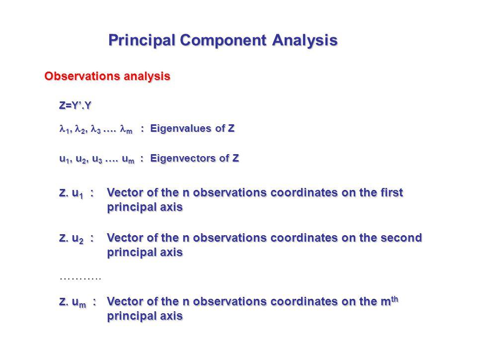 Principal Component Analysis Z=Y'.Y 1, 2, 3 …. m : Eigenvalues of Z 1, 2, 3 …. m : Eigenvalues of Z u 1, u 2, u 3 …. u m : Eigenvectors of Z Z. u 1 :