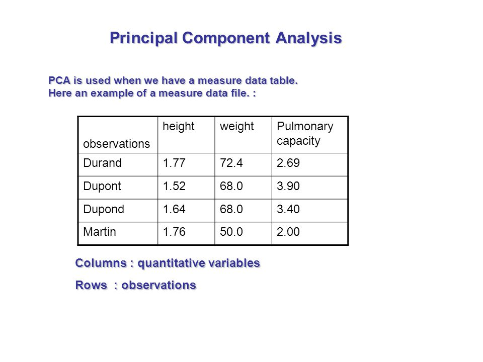 Principal Component Analysis PCA is used when we have a measure data table. Here an example of a measure data file. : Columns : quantitative variables