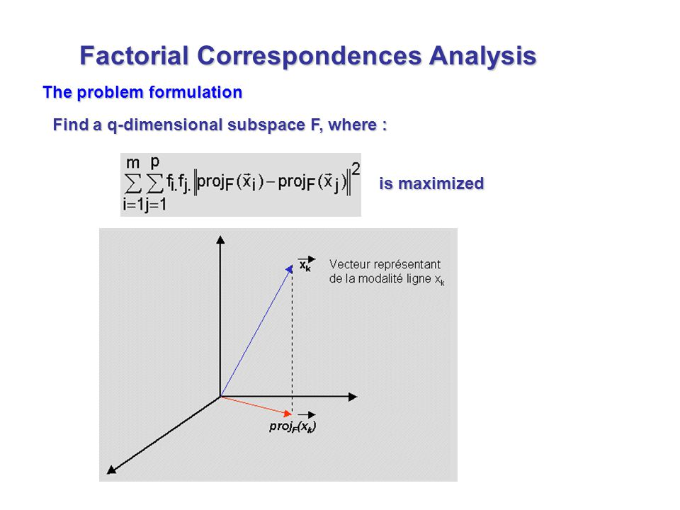 The problem formulation Find a q-dimensional subspace F, where : is maximized Factorial Correspondences Analysis