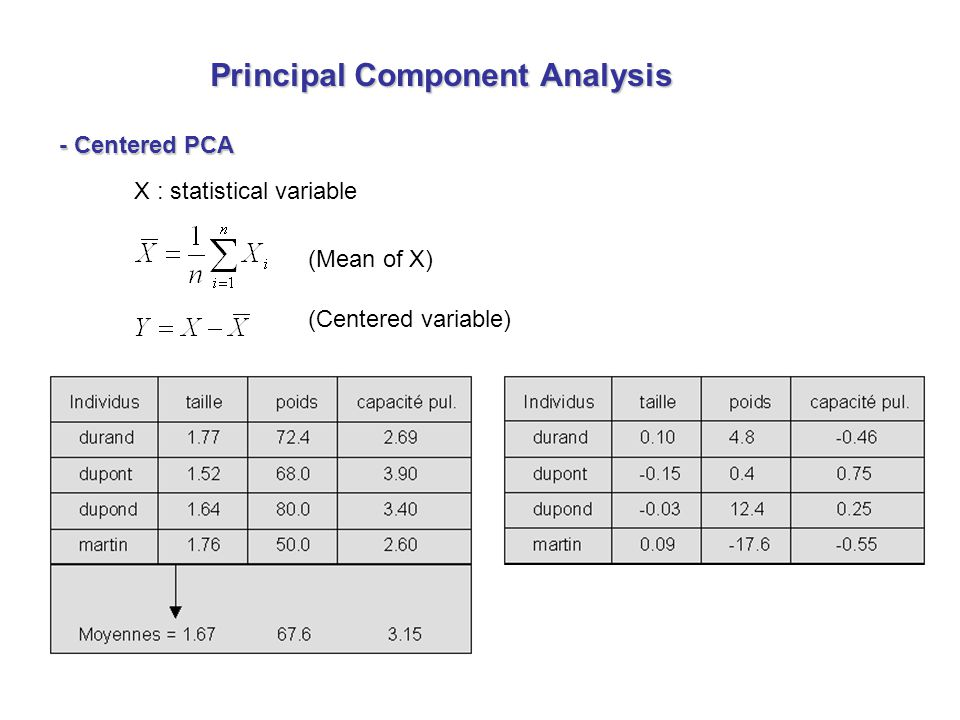 - Centered PCA X : statistical variable (Mean of X) (Centered variable)