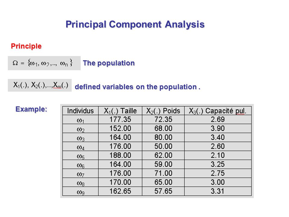 The population defined variables on the population. defined variables on the population. Example: Principle Principal Component Analysis