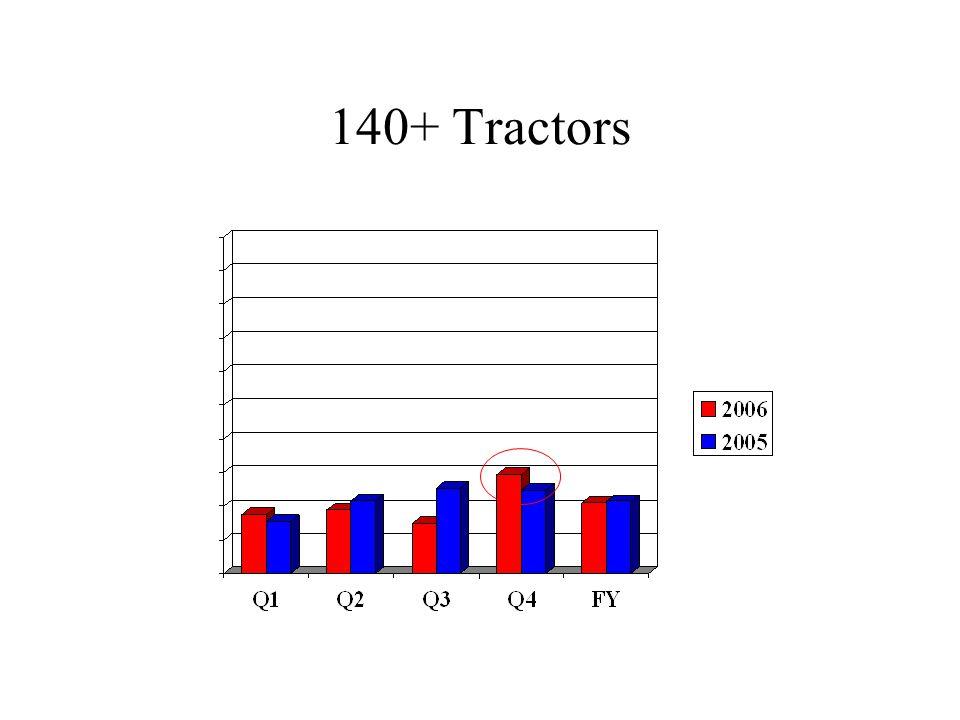 140+ Tractors