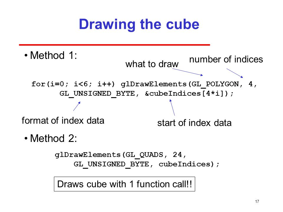 17 Drawing the cube Method 1: Method 2: for(i=0; i<6; i++) glDrawElements(GL_POLYGON, 4, GL_UNSIGNED_BYTE, &cubeIndices[4*i]); format of index data start of index data what to draw number of indices glDrawElements(GL_QUADS, 24, GL_UNSIGNED_BYTE, cubeIndices); Draws cube with 1 function call!!