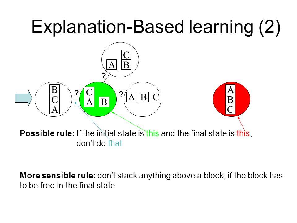 Explanation-Based learning A C B ABC AC B C B A B A C B A C BC A C A B A C B B C A AB C A B C A B C Can we avoid making this error again? ? ? ?