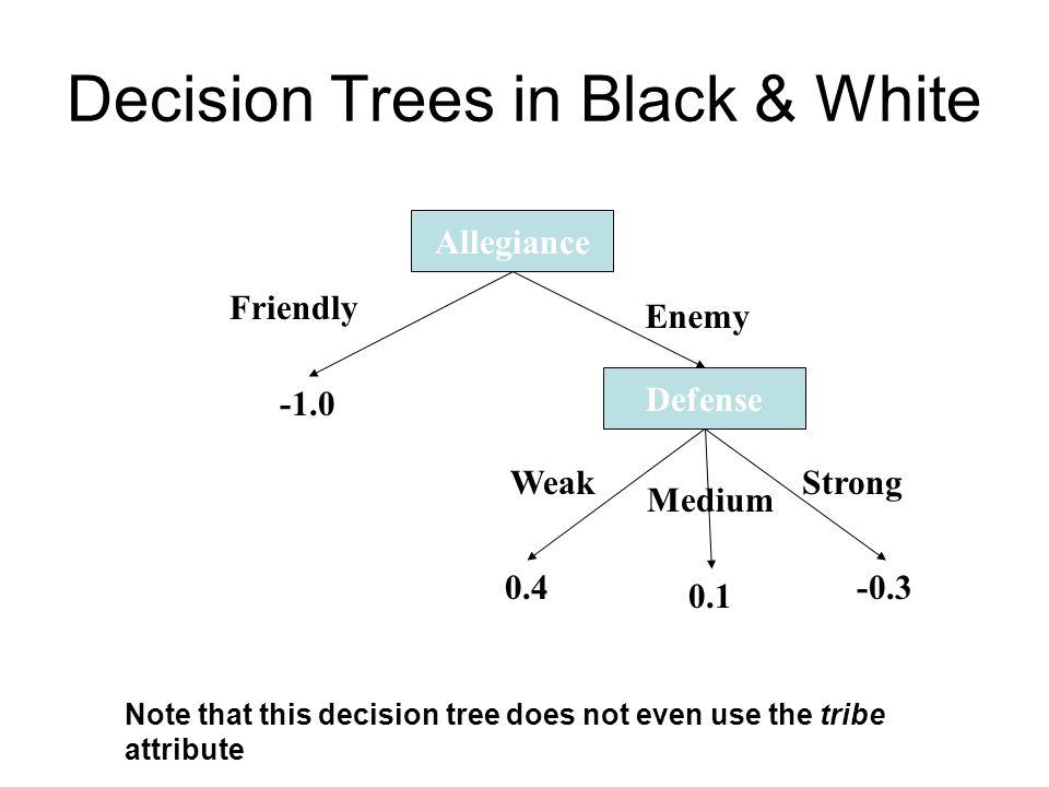 Decision Trees in Black & White ExampleAttributes Target AllegianceDefenseTribeFeedback D1FriendlyWeakCeltic D2EnemyWeakCeltic0.4 D3FriendlyStrongNors