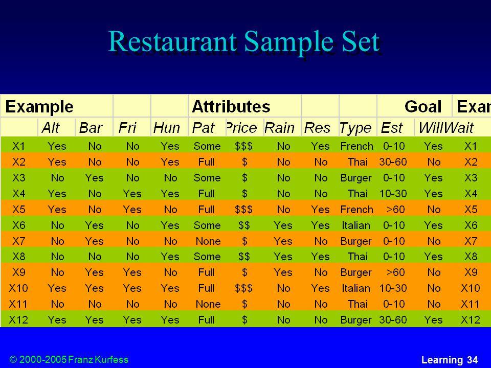 © 2000-2005 Franz Kurfess Learning 34 Restaurant Sample Set