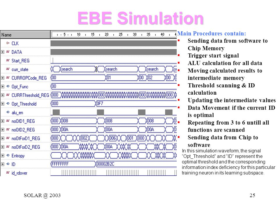 SOLAR @ 200325 EBE Simulation Main Procedures contain:  Sending data from software to Chip Memory  Trigger start signal  ALU calculation for all data  Moving calculated results to intermediate memory  Threshold scanning & ID calculation  Updating the intermediate values  Data Movement if the current ID is optimal  Repeating from 3 to 6 untill all functions are scanned  Sending data from Chip to software In this simulation waveform, the signal Opt_Threshold and ID represent the optimal threshold and the corresponding information index deficiency for this particular training neuron in its learning subspace.