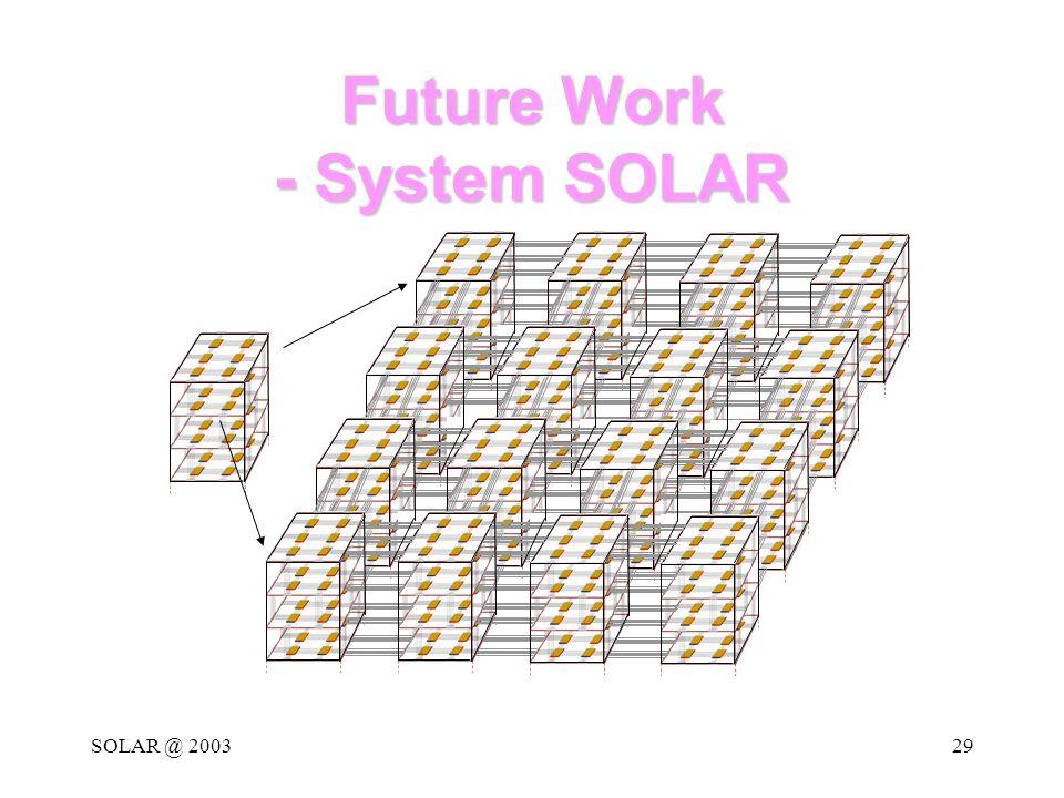 SOLAR @ 200329 Future Work - System SOLAR