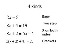 4 kinds Easy Two step X on both sides Brackets