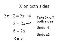 X on both sides Take 3x off both sides Undo -4 Undo x2
