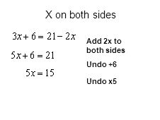 X on both sides Add 2x to both sides Undo +6 Undo x5