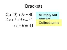 Brackets Multiply out bracket Collect terms