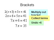 Brackets Multiply out bracket Collect terms Undo +6