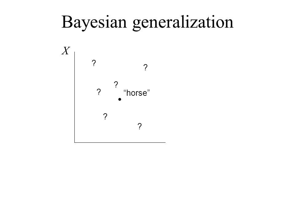 "X Bayesian generalization ""horse"" ? ? ? ? ? ?"