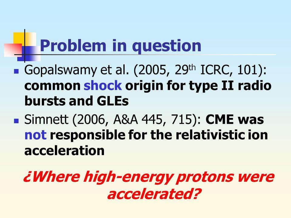 Problem in question Gopalswamy et al.