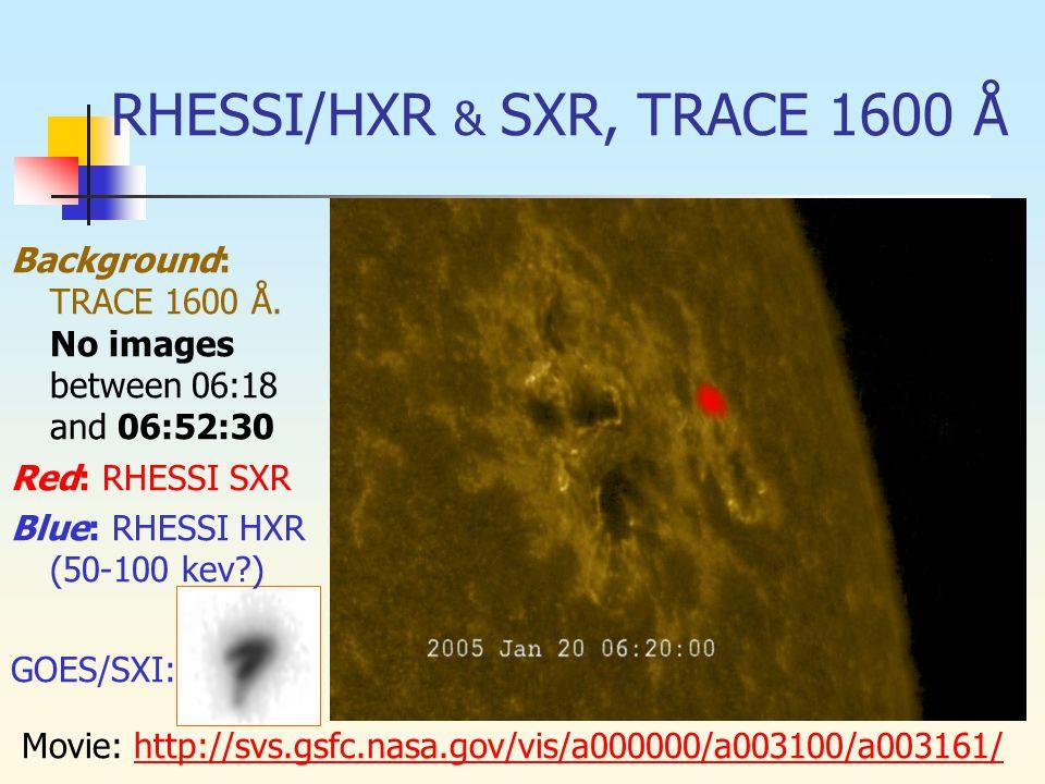 RHESSI/HXR & SXR, TRACE 1600 Å Background: TRACE 1600 Å.