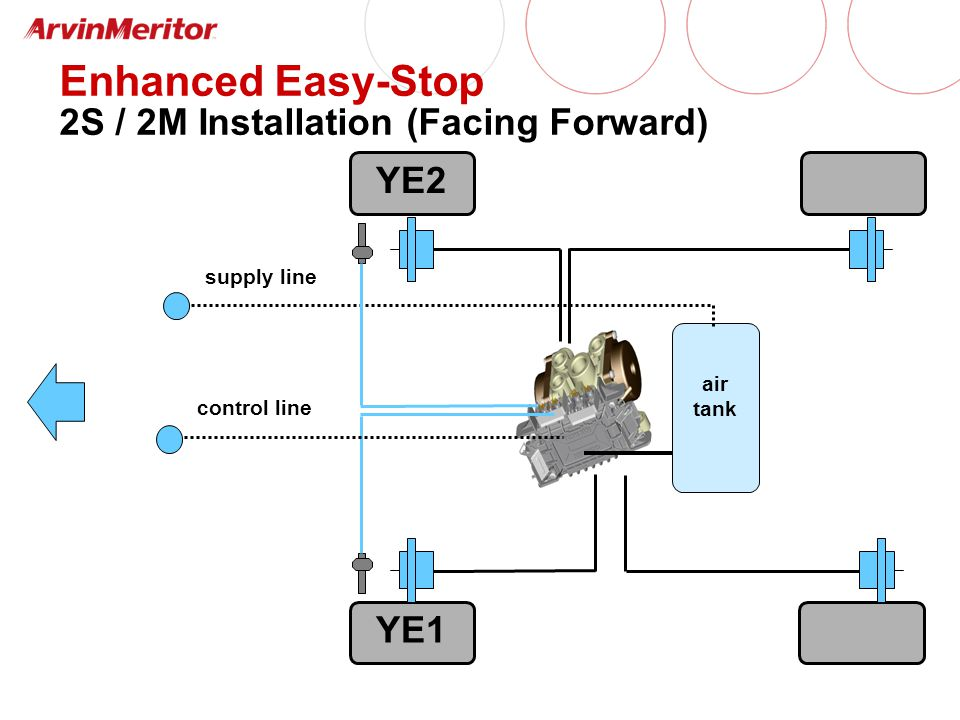 YE1 YE2 supply line air tank control line Enhanced Easy-Stop 2S / 2M Installation (Facing Forward)
