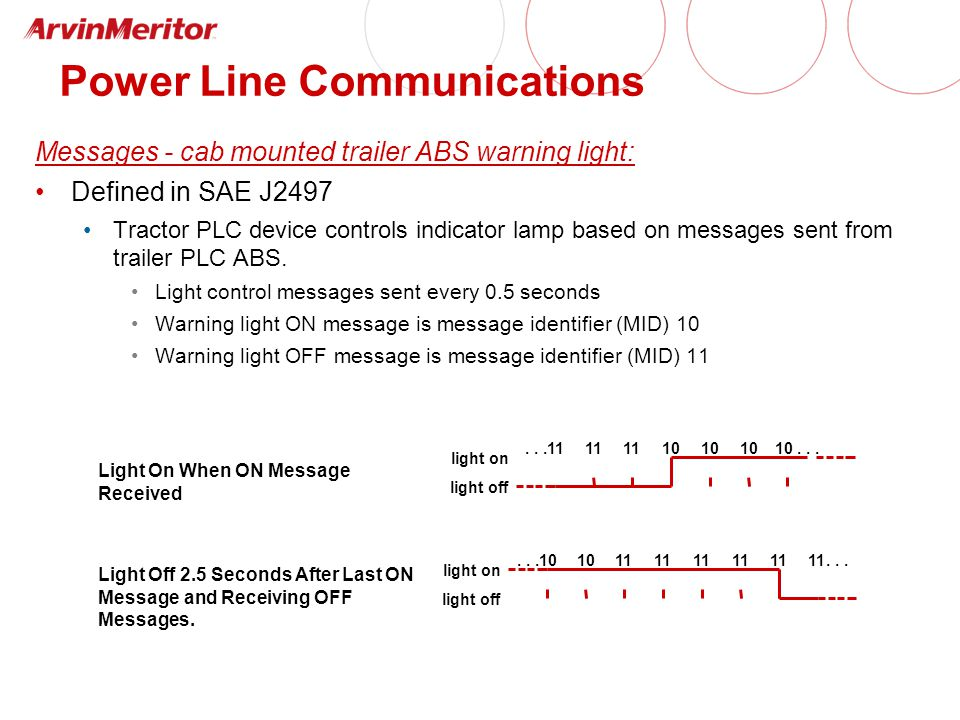 Power Line Communications Messages - cab mounted trailer ABS warning light: Defined in SAE J2497 Tractor PLC device controls indicator lamp based on messages sent from trailer PLC ABS.