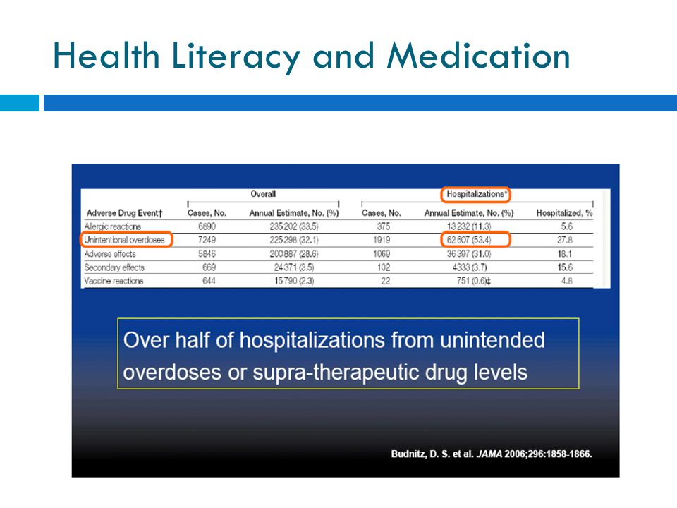 Health Literacy and Medication