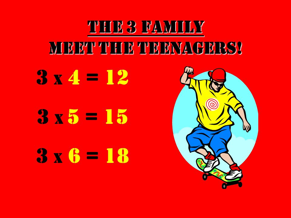 The 3 Family Meet the teenagers! 3 x 4 = 12 3 x 5 = 15 3 x 6 = 18