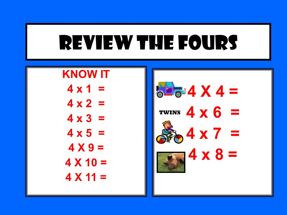 REVIEW THE FOURS KNOW IT 4 x 1 = 4 x 2 = 4 x 3 = 4 x 5 = 4 X 9 = 4 X 10 = 4 X 11 = 4 X 4 = 4 x 6 = 4 x 7 = 4 x 8 = TWINS