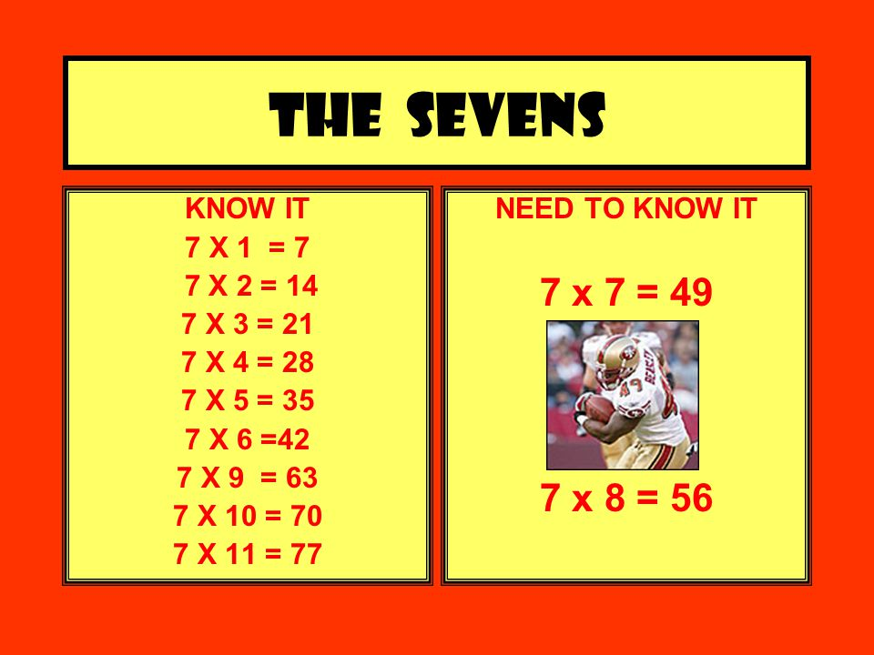 THE SEVENS KNOW IT 7 X 1 = 7 7 X 2 = 14 7 X 3 = 21 7 X 4 = 28 7 X 5 = 35 7 X 6 =42 7 X 9 = 63 7 X 10 = 70 7 X 11 = 77 NEED TO KNOW IT 7 x 7 = 49 7 x 8 = 56