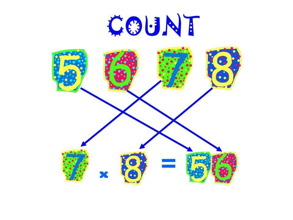 COUNT x =