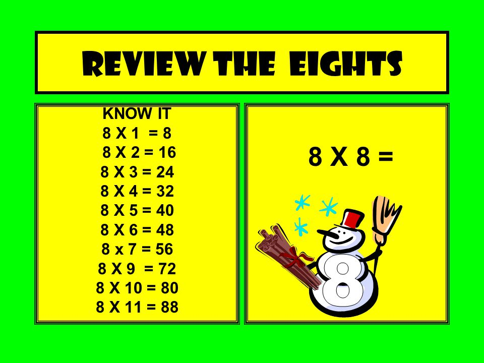 REVIEW THE EIGHTS KNOW IT 8 X 1 = 8 8 X 2 = 16 8 X 3 = 24 8 X 4 = 32 8 X 5 = 40 8 X 6 = 48 8 x 7 = 56 8 X 9 = 72 8 X 10 = 80 8 X 11 = 88 8 X 8 =