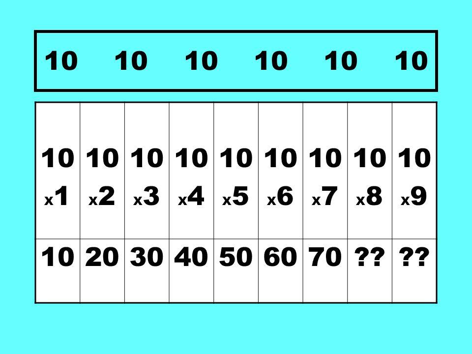 10 10 10 10 X 1 10 X 2 10 X 3 10 X 4 10 X 5 10 X 6 10 X 7 10 X 8 10 X 9 10203040506070