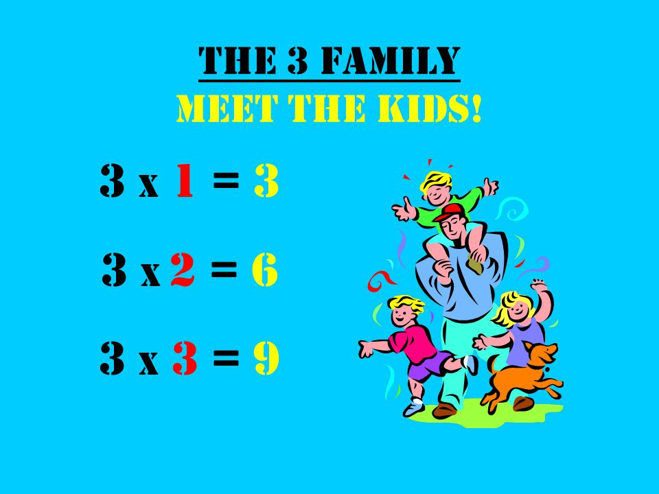 The 3 Family Meet the kids! 3 x 1 = 3 3 x 2 = 6 3 x 3 = 9