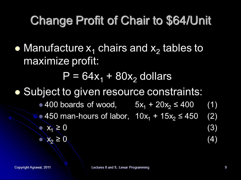 Copyright Agrawal, 2011Lectures 8 and 9,: Linear Programming10 Solution: $64 Profit/Chair Chairs, x 1 Tables, x 2 (1) (2) Profit increasing decresing P = 2880 P = 0 Best solution: 45 chairs, 0 tables Profit = 64×45 + 80×0 = 2880 dollars 0 10 20 30 40 50 60 70 80 90 (24, 14) 40 30 20 10 0 (3) (4) Material constraint Man-power constraint