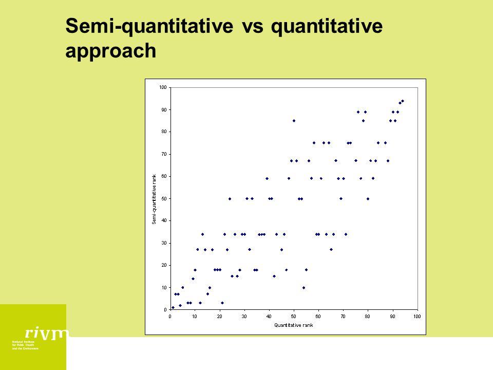 National Institute for Public Health and the Environment Semi-quantitative vs quantitative approach