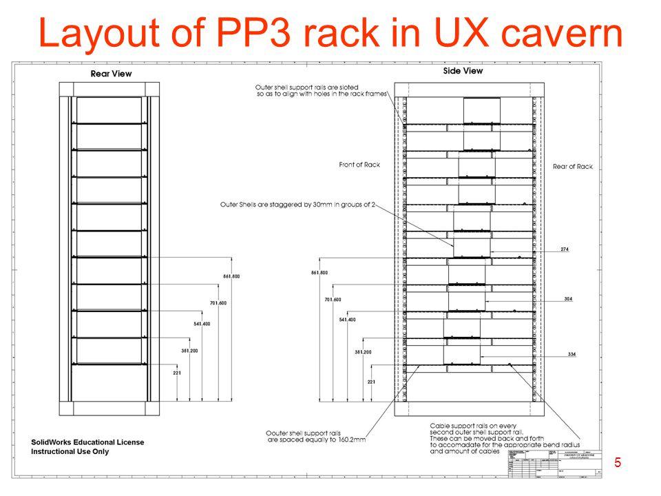 27 September 2005A.Ciocio - ID Week5 Layout of PP3 rack in UX cavern
