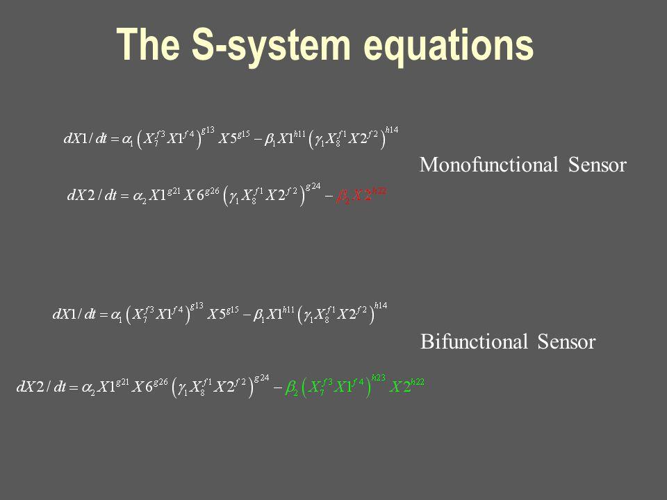 The S-system equations Monofunctional Sensor Bifunctional Sensor