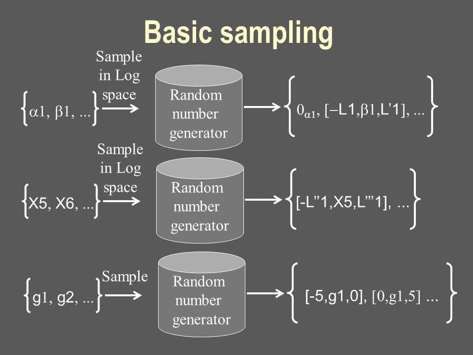 Basic sampling  Random number generator    L1  L'1  Sample in Log space X5  X6  Random number generator [-L''1,X5,L