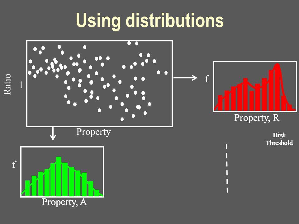 High Threshold Using distributions Property Ratio 1 Property, R f Property, A f f Property, R f Low Threshold
