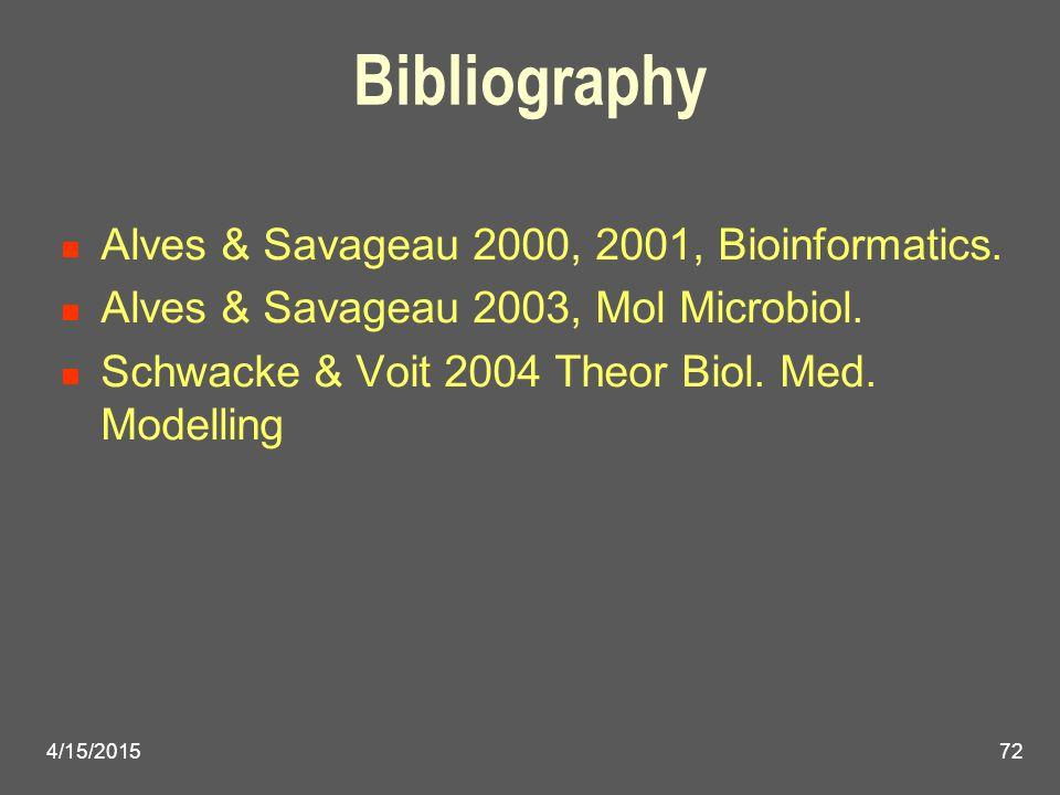 4/15/201572 Bibliography Alves & Savageau 2000, 2001, Bioinformatics. Alves & Savageau 2003, Mol Microbiol. Schwacke & Voit 2004 Theor Biol. Med. Mode